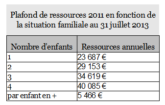 L 39 allocation de rentr e scolaire 2013 2014 ars - Plafond de ressources allocations familiales ...