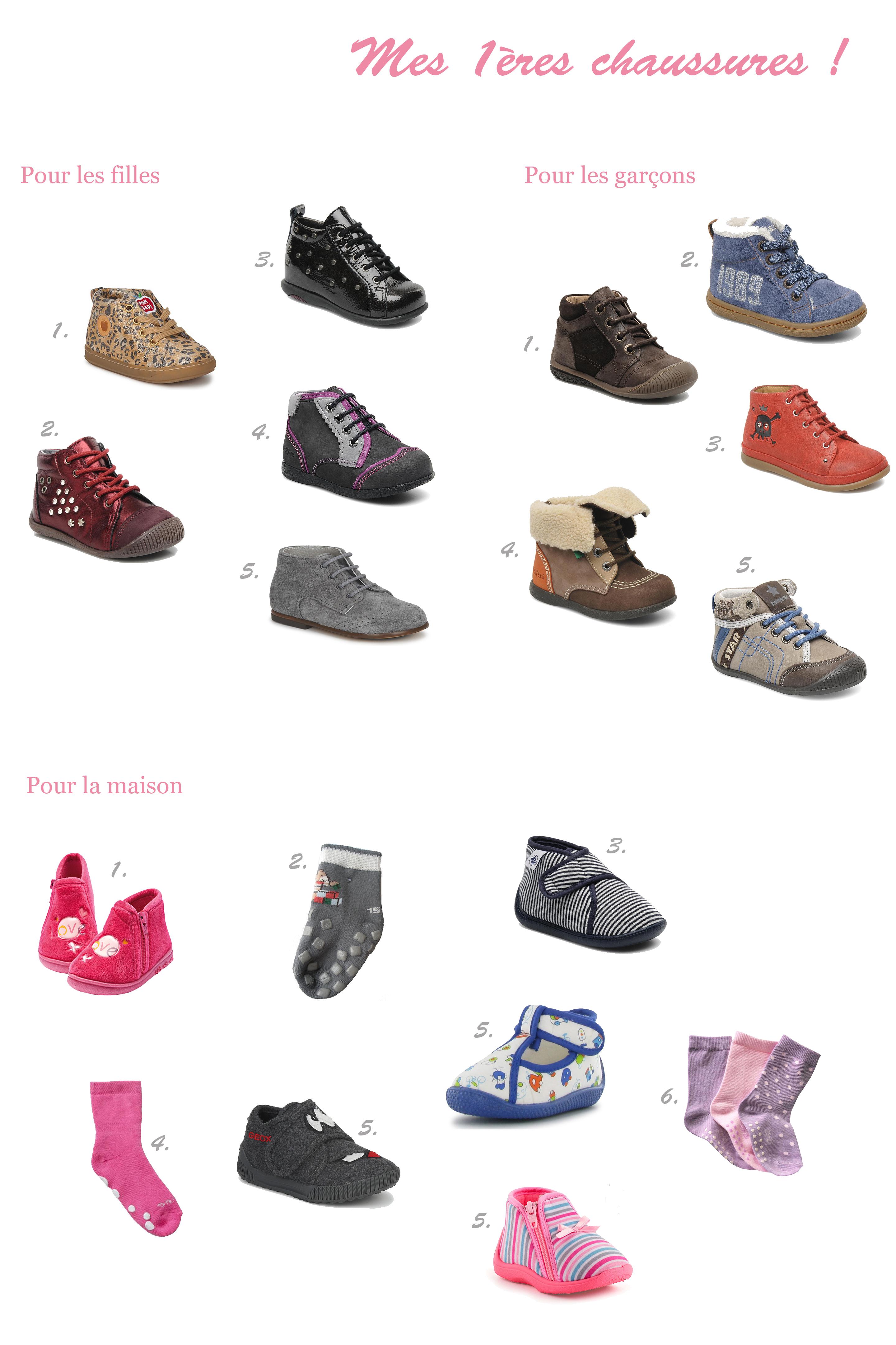 683631b3092ff Bébé marche : Comment bien choisir les chaussures pour ses 1ers pas ?