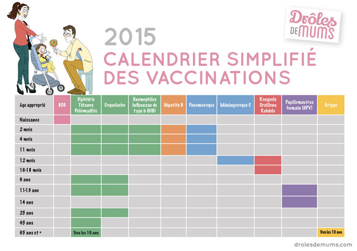 calendrier-vaccinal-2015