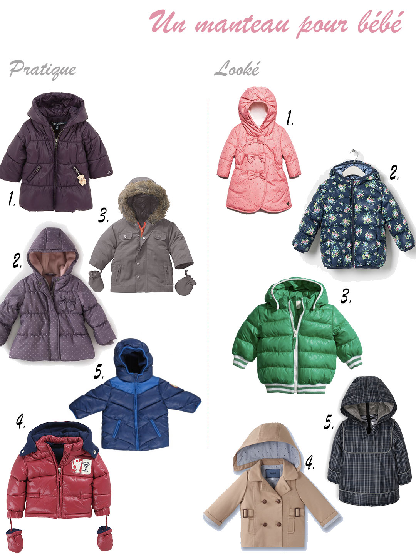 2ce1162e54d4a Comment choisir un manteau pour bébé   - Drôles de mums