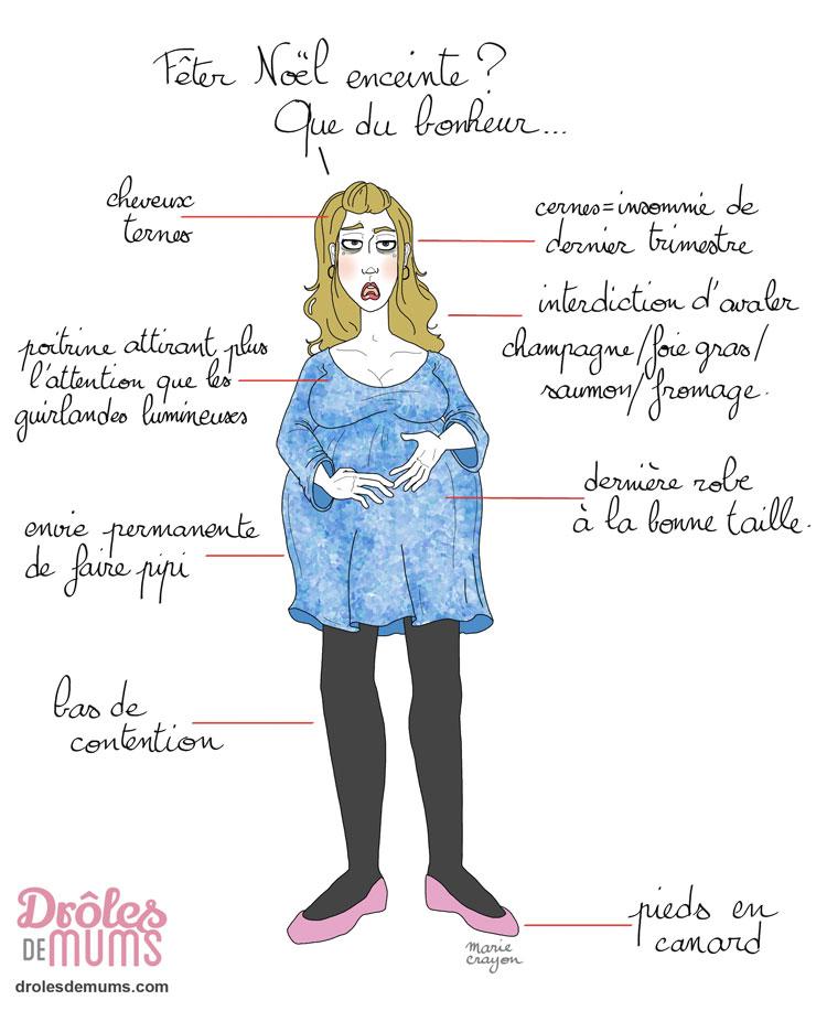 Humour Femme Enceinte Noel Droles De Mums