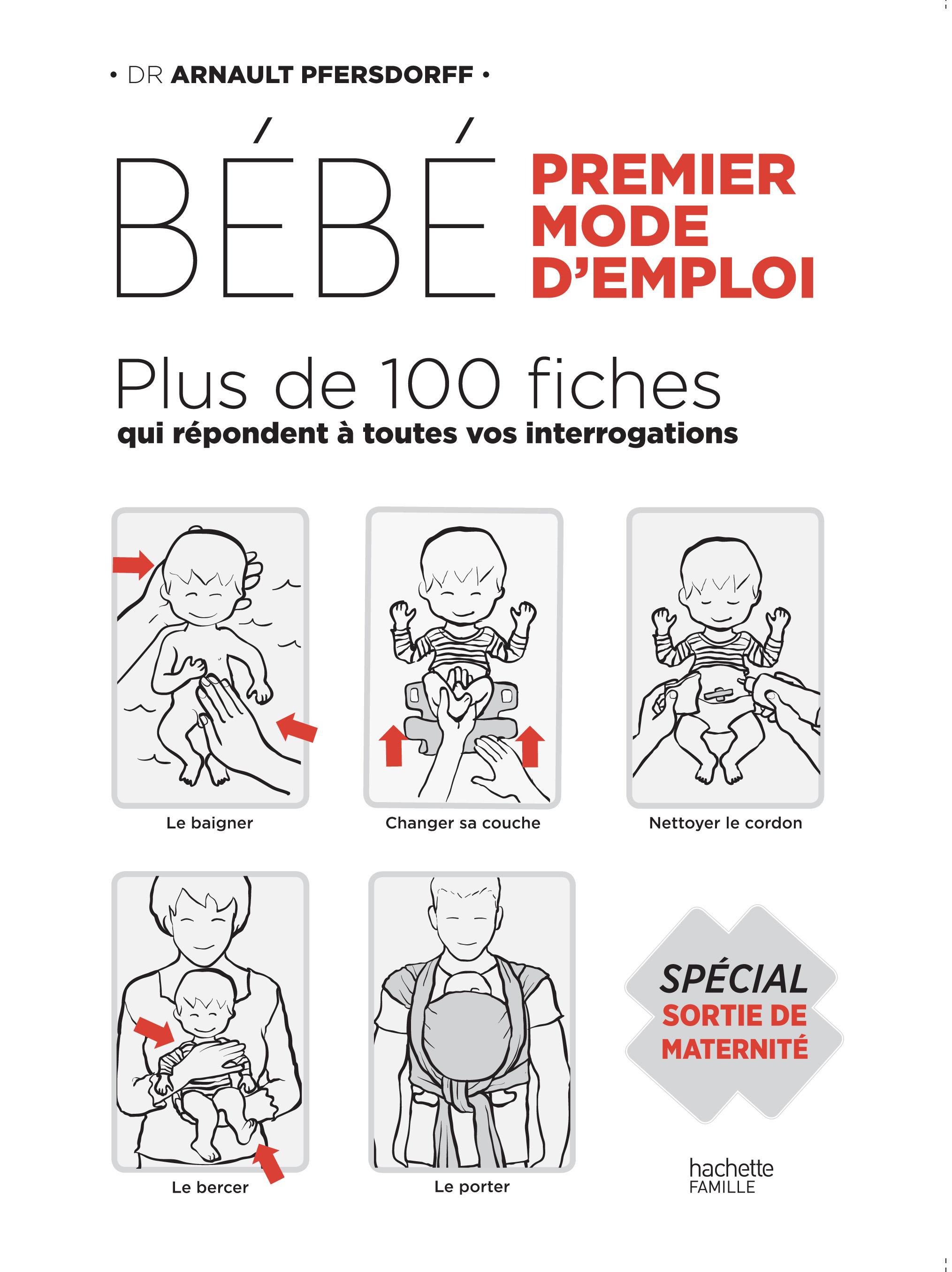 La position sur le ventre ce qu 39 il faut savoir dr les de mums - Comment savoir qu on fait une fausse couche ...